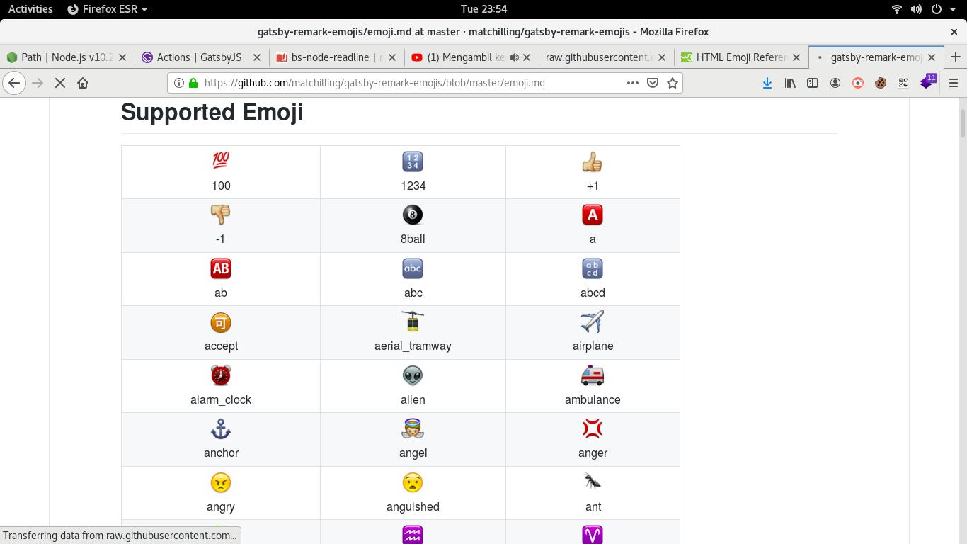 Menambahkan package plugin emojis di gatsby
