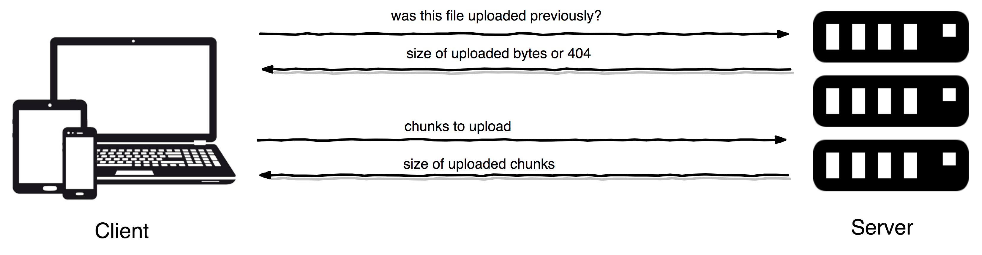 Membuat fitur upload pada aplikasi crud data ajax jquery